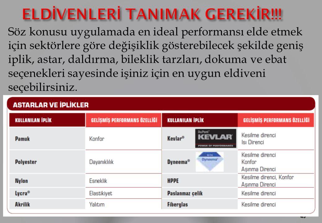ELDİVENLERİ TANIMAK GEREKİR!!!