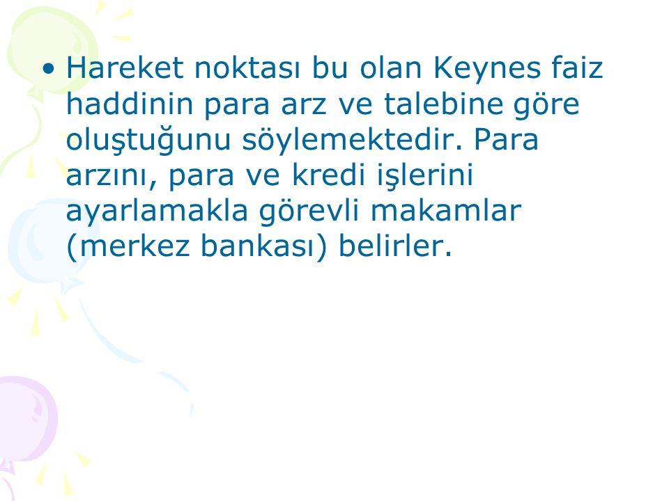 Hareket noktası bu olan Keynes faiz haddinin para arz ve talebine göre oluştuğunu söylemektedir.