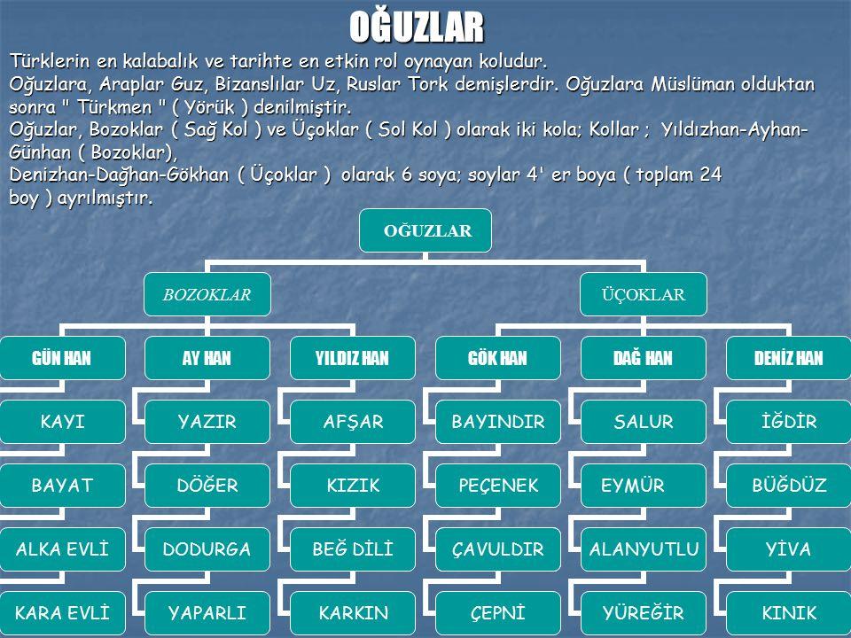 OĞUZLAR Türklerin en kalabalık ve tarihte en etkin rol oynayan koludur.