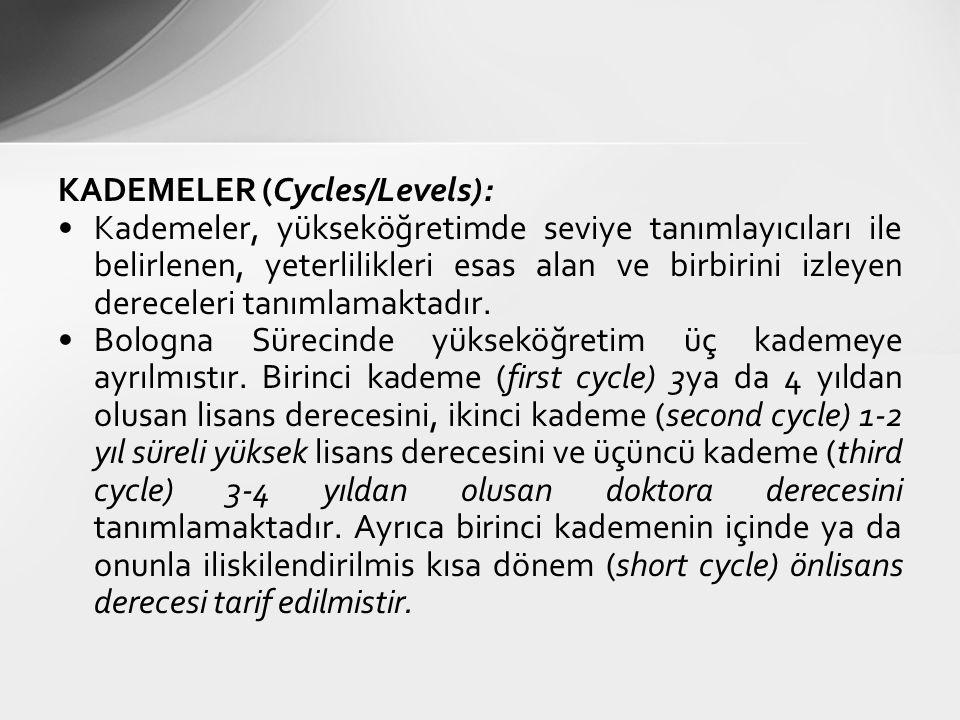 KADEMELER (Cycles/Levels):
