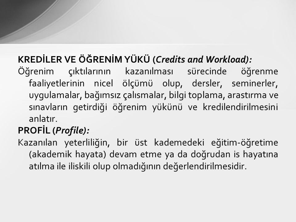 KREDİLER VE ÖĞRENİM YÜKÜ (Credits and Workload):