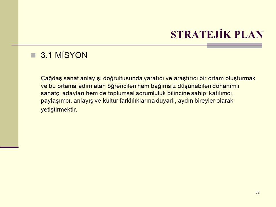 STRATEJİK PLAN 3.1 MİSYON.