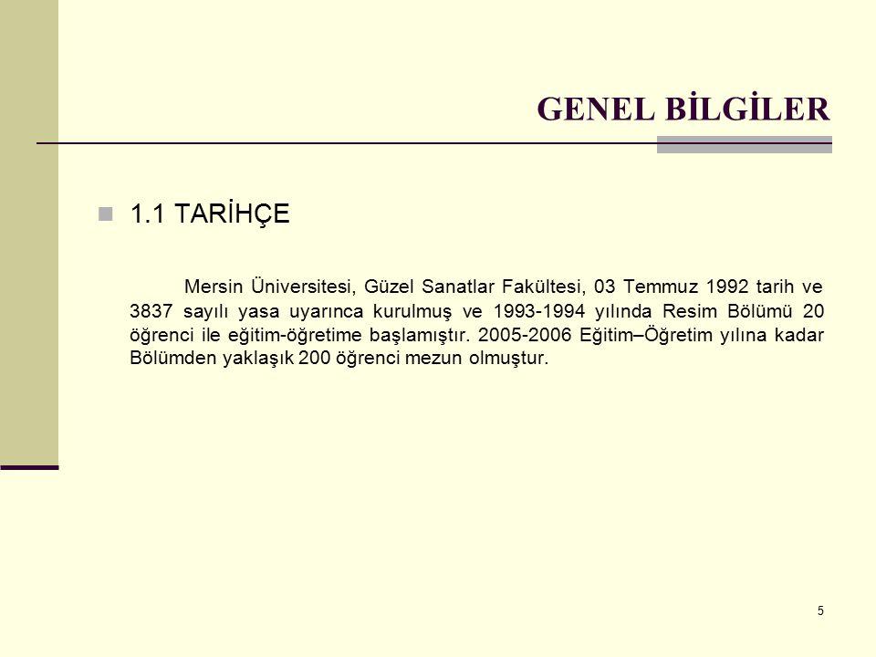 GENEL BİLGİLER 1.1 TARİHÇE