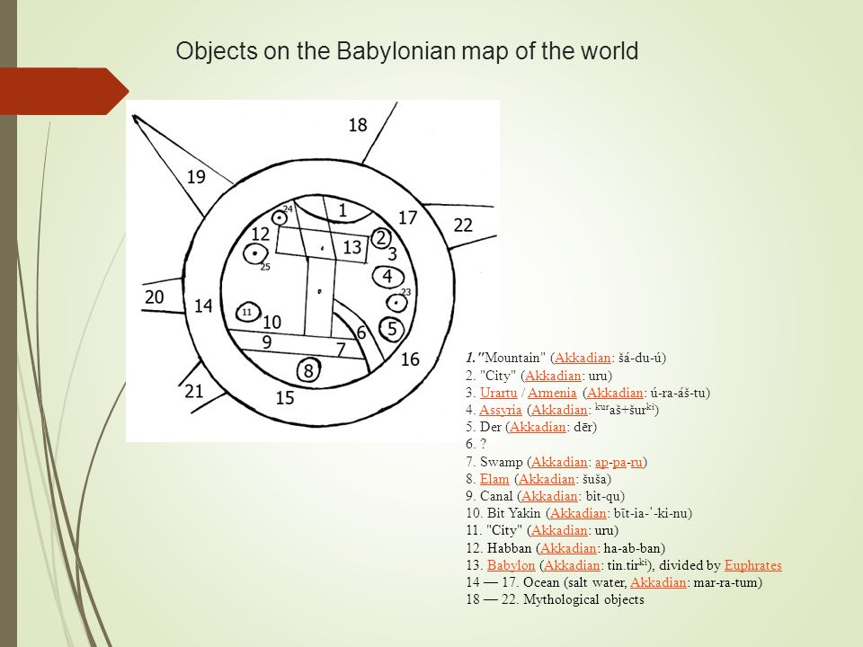 Objects on the Babylonian map of the world