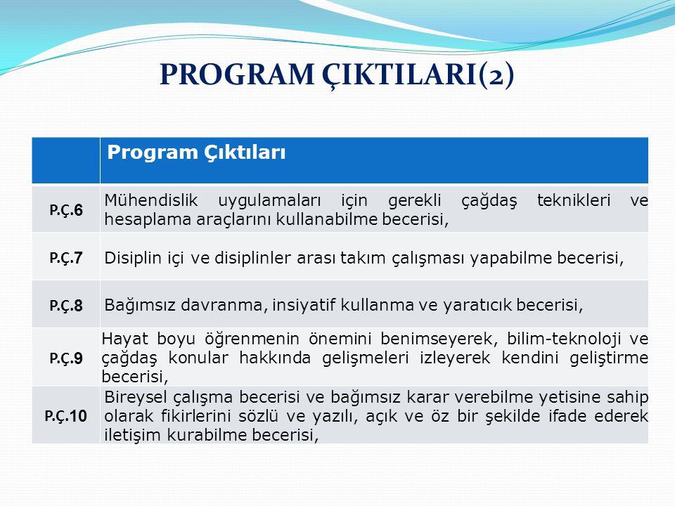 PROGRAM ÇIKTILARI(2) Program Çıktıları P.Ç.6 P.Ç.7 P.Ç.8 P.Ç.9 P.Ç.10