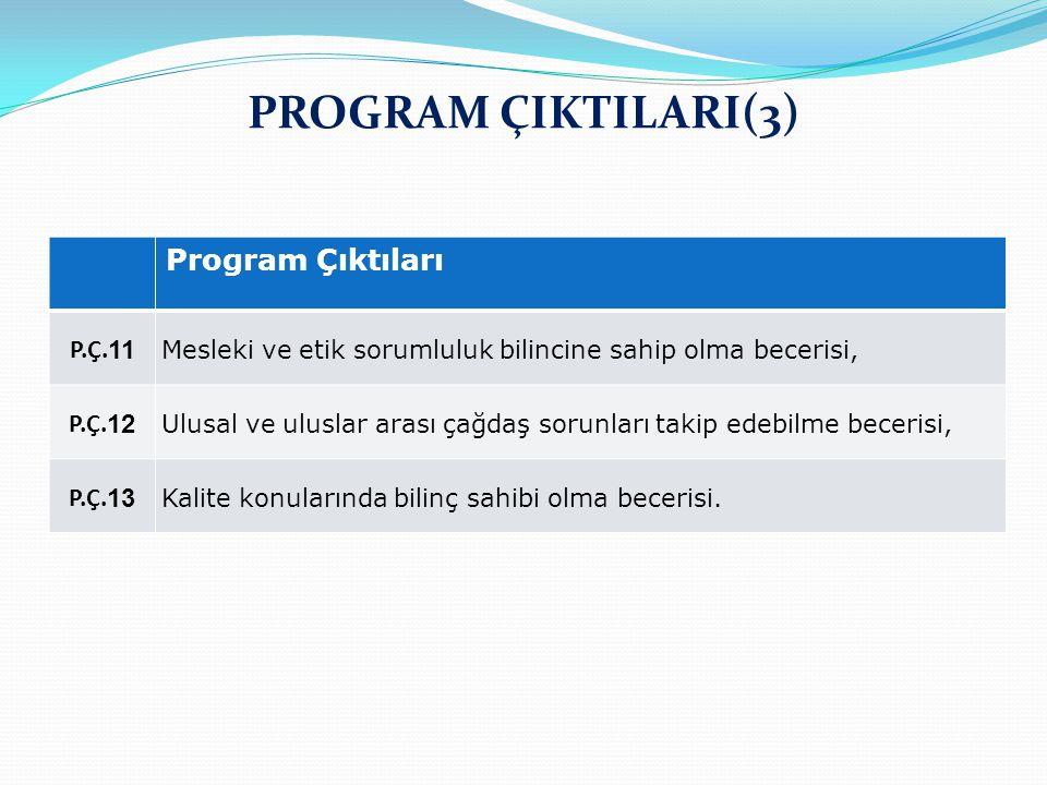 PROGRAM ÇIKTILARI(3) Program Çıktıları P.Ç.11 P.Ç.12 P.Ç.13