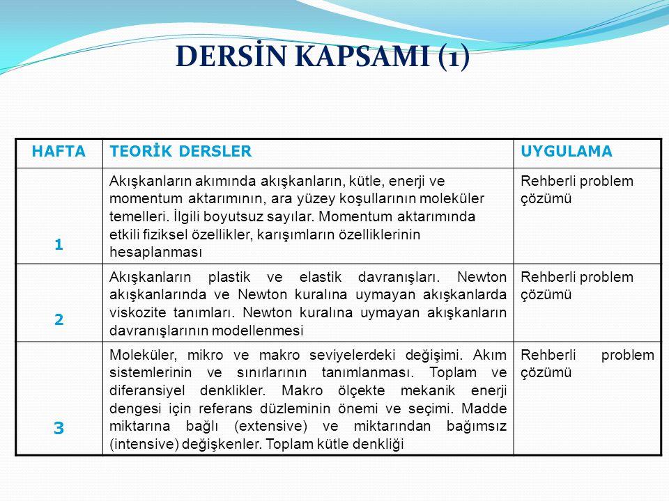 DERSİN KAPSAMI (1) 3 HAFTA TEORİK DERSLER UYGULAMA 1