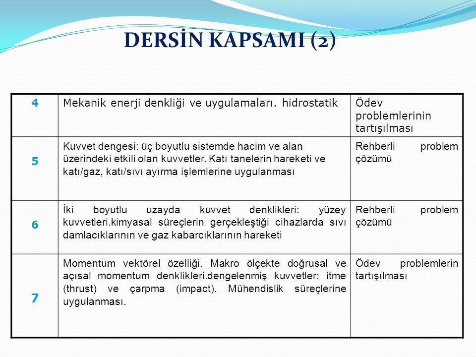 DERSİN KAPSAMI (2) 4. Mekanik enerji denkliği ve uygulamaları. hidrostatik. Ödev problemlerinin tartışılması.