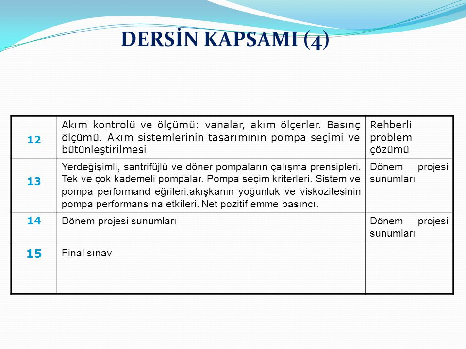 DERSİN KAPSAMI (4) 12.