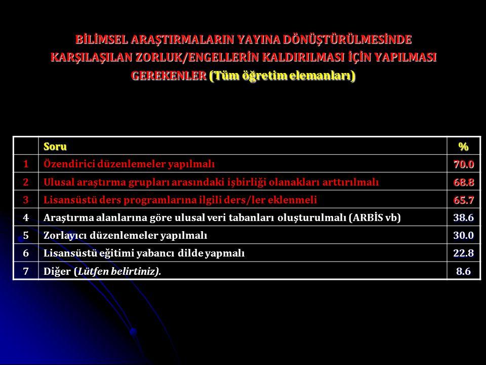 BİLİMSEL ARAŞTIRMALARIN YAYINA DÖNÜŞTÜRÜLMESİNDE KARŞILAŞILAN ZORLUK/ENGELLERİN KALDIRILMASI İÇİN YAPILMASI GEREKENLER (Tüm öğretim elemanları)