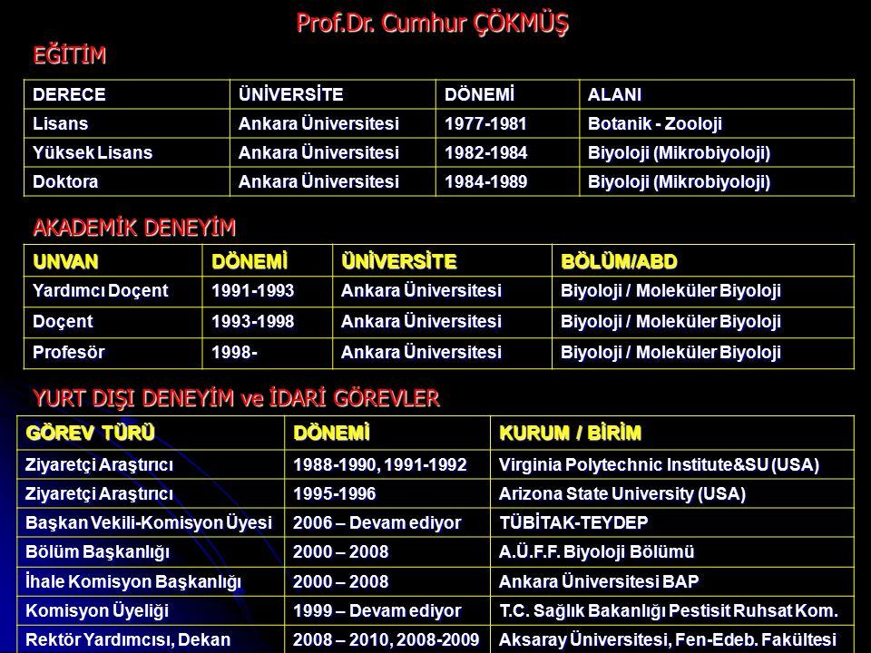 Prof.Dr. Cumhur ÇÖKMÜŞ EĞİTİM AKADEMİK DENEYİM