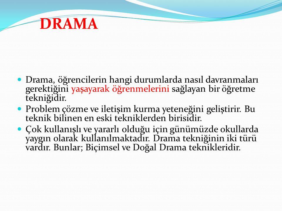 DRAMA Drama, öğrencilerin hangi durumlarda nasıl davranmaları gerektiğini yaşayarak öğrenmelerini sağlayan bir öğretme tekniğidir.