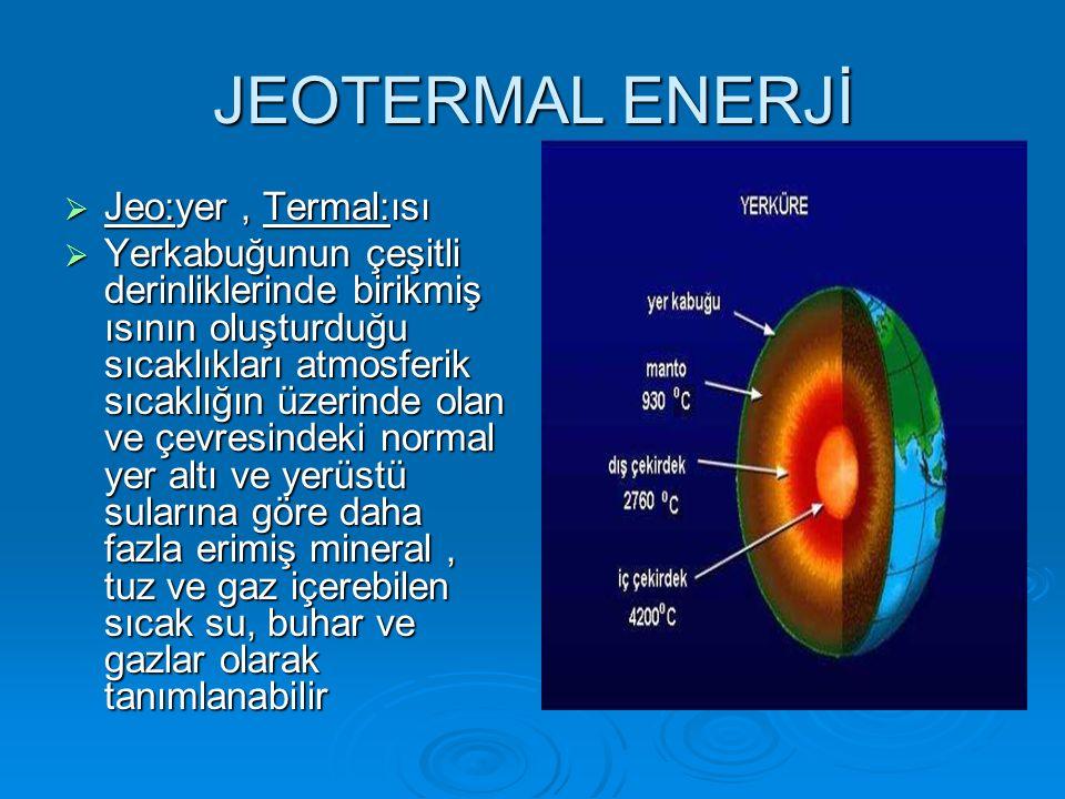 JEOTERMAL ENERJİ Jeo:yer , Termal:ısı