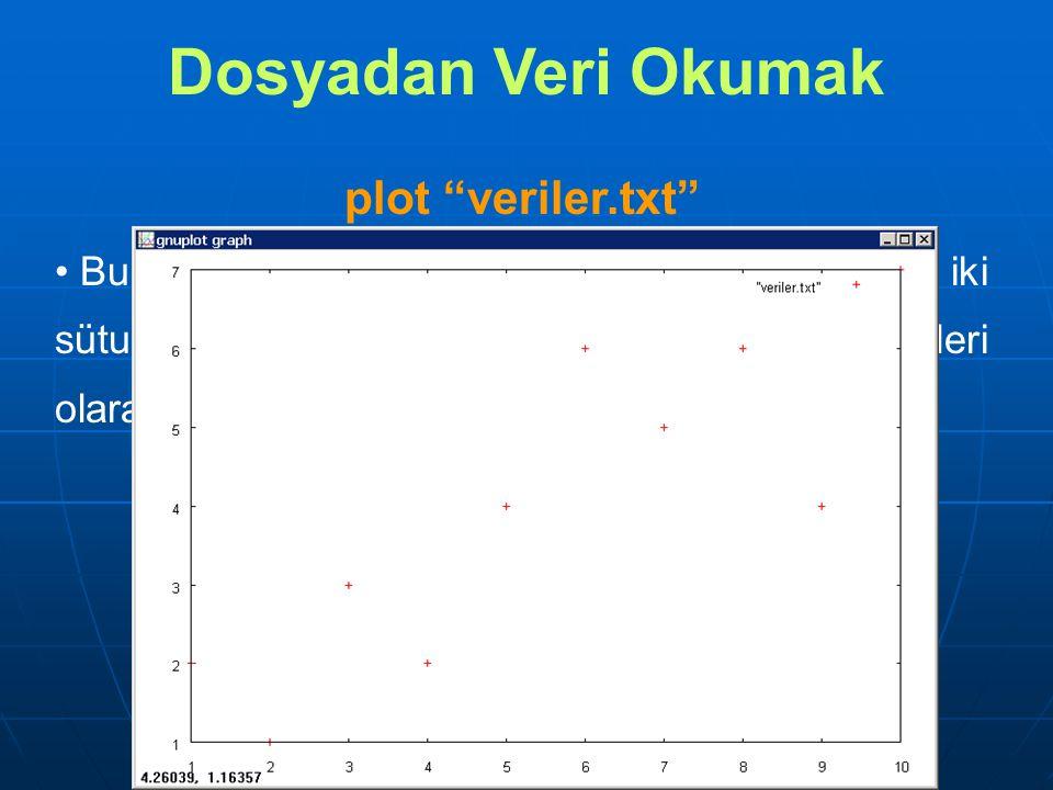 Dosyadan Veri Okumak plot veriler.txt