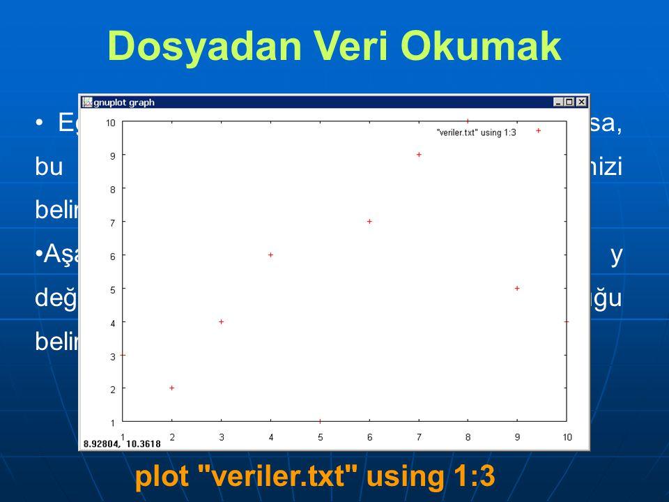 Dosyadan Veri Okumak plot veriler.txt using 1:3