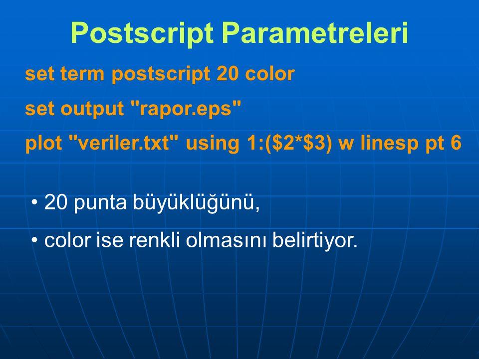Postscript Parametreleri