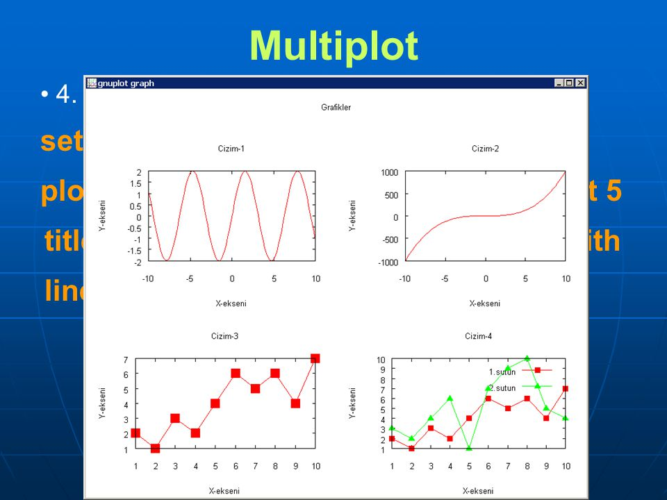 Multiplot set title Cizim-4