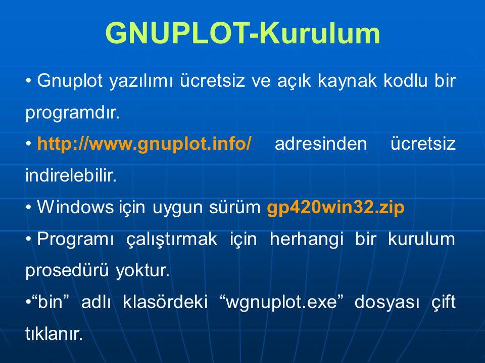 GNUPLOT-Kurulum Gnuplot yazılımı ücretsiz ve açık kaynak kodlu bir programdır. http://www.gnuplot.info/ adresinden ücretsiz indirelebilir.