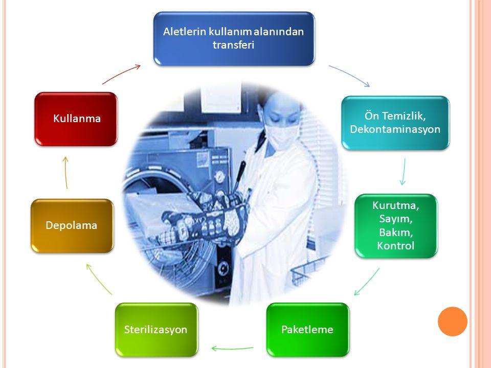 Aletlerin kullanım alanından transferi Ön Temizlik, Dekontaminasyon