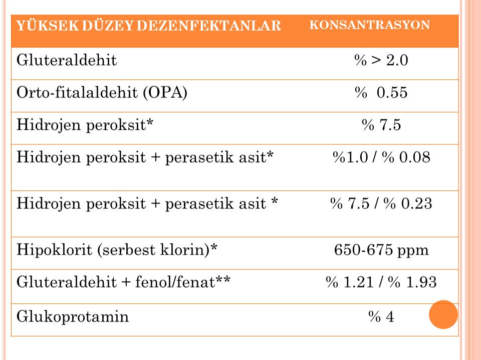Orto-fitalaldehit (OPA) % 0.55 Hidrojen peroksit* % 7.5