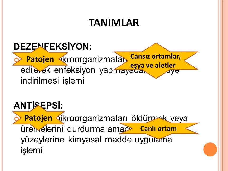 TANIMLAR DEZENFEKSİYON: