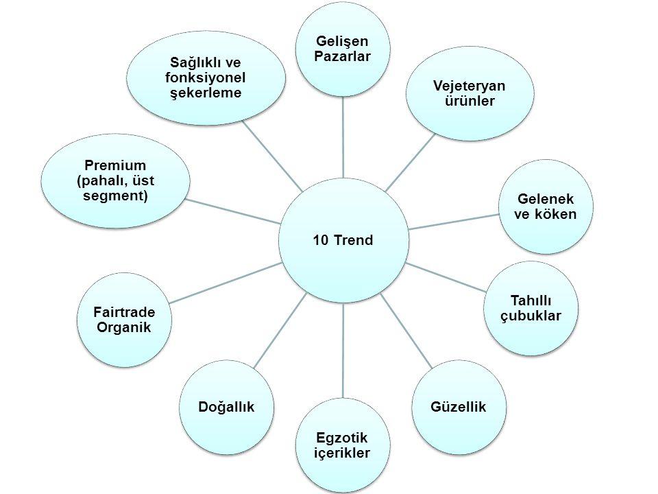 Premium (pahalı, üst segment) Sağlıklı ve fonksiyonel şekerleme
