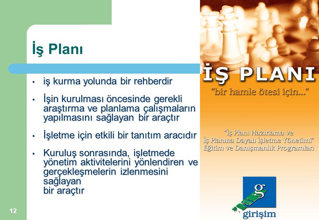İş Planı iş kurma yolunda bir rehberdir