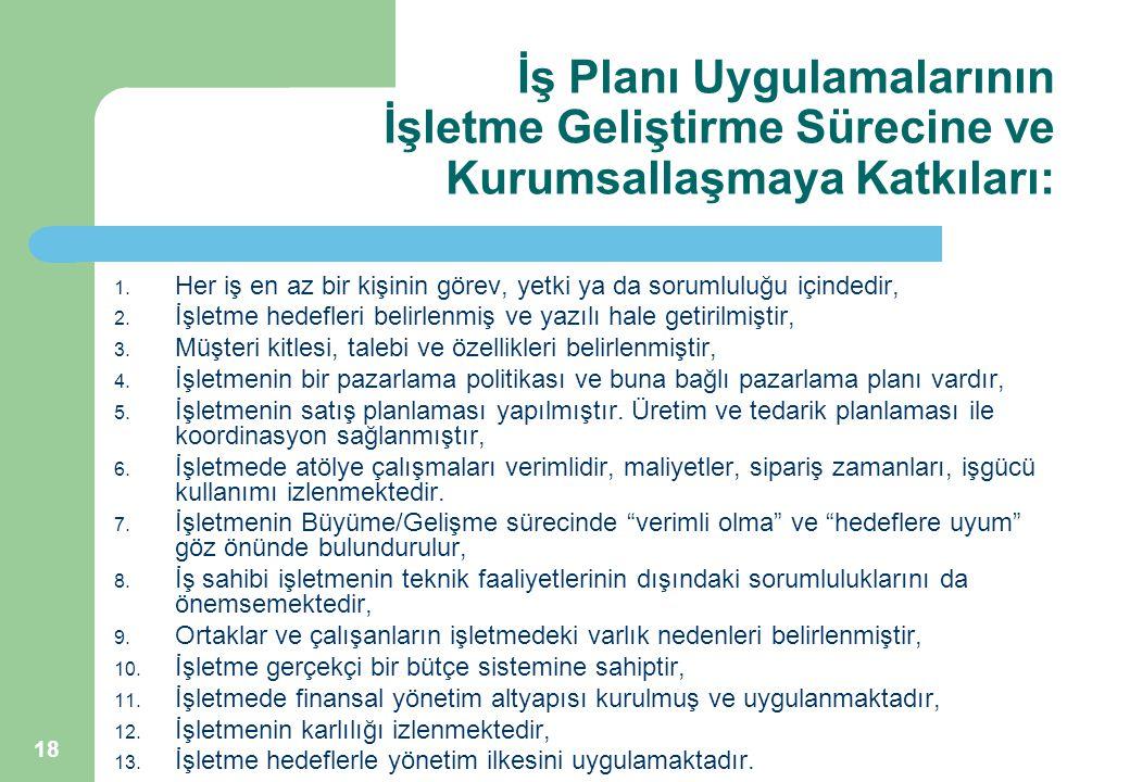 İş Planı Uygulamalarının İşletme Geliştirme Sürecine ve Kurumsallaşmaya Katkıları: