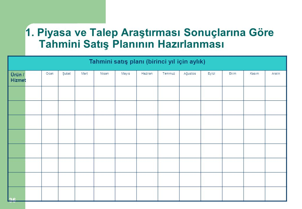 Tahmini satış planı (birinci yıl için aylık)