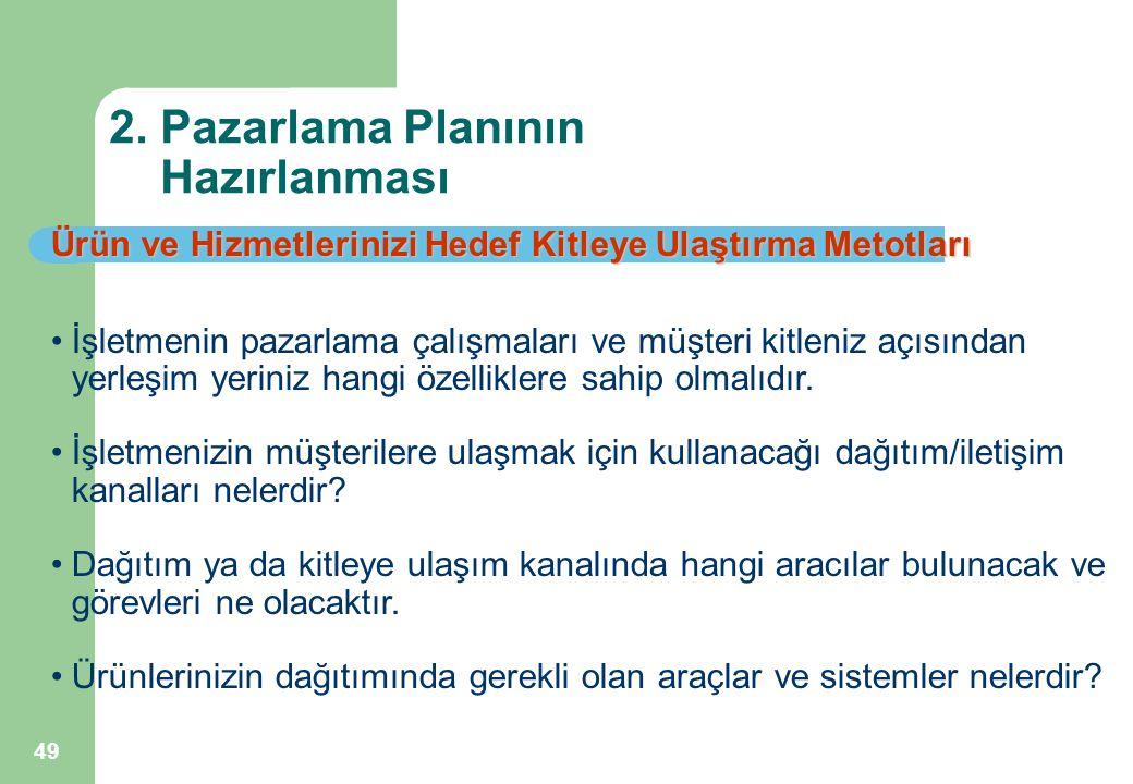 2. Pazarlama Planının Hazırlanması