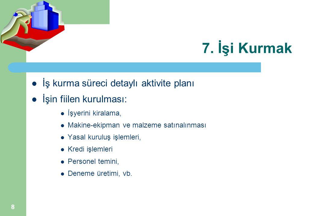 7. İşi Kurmak İş kurma süreci detaylı aktivite planı