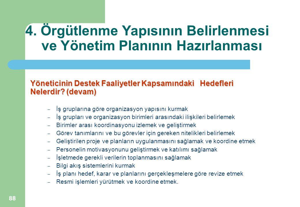 4. Örgütlenme Yapısının Belirlenmesi ve Yönetim Planının Hazırlanması