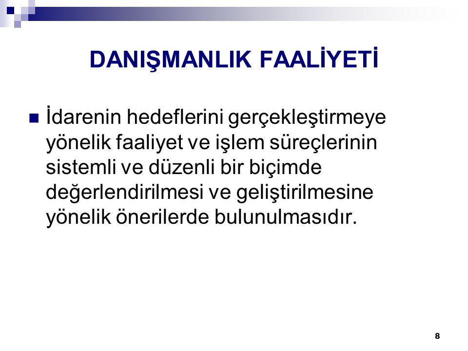 DANIŞMANLIK FAALİYETİ