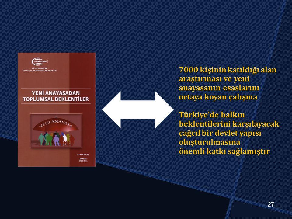 7000 kişinin katıldığı alan araştırması ve yeni anayasanın esaslarını