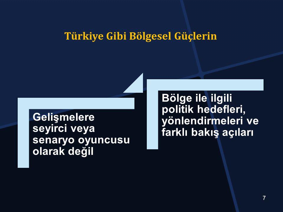 Türkiye Gibi Bölgesel Güçlerin