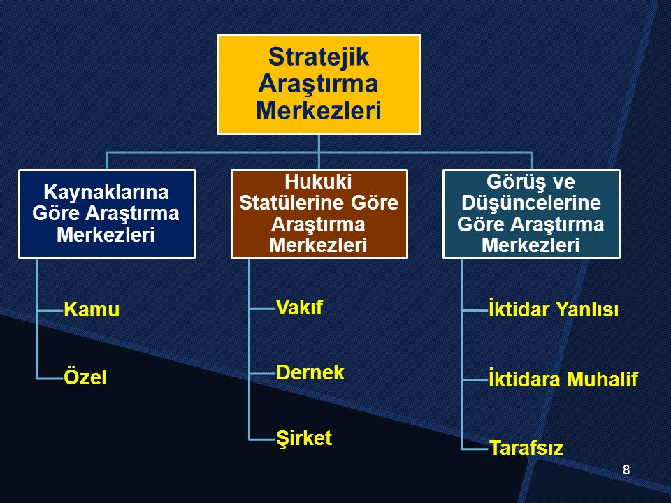Stratejik Araştırma Merkezleri