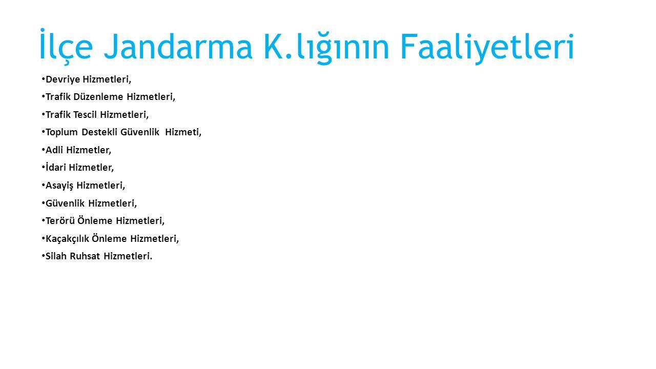 İlçe Jandarma K.lığının Faaliyetleri