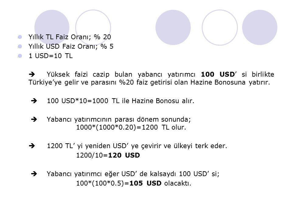 Yıllık TL Faiz Oranı; % 20 Yıllık USD Faiz Oranı; % 5. 1 USD=10 TL.