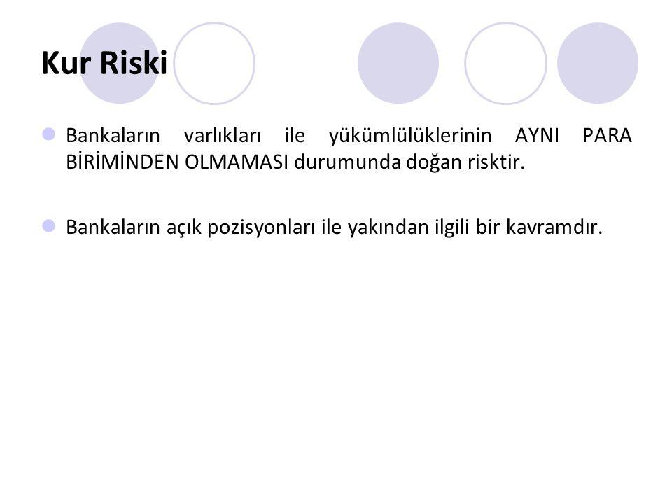 Kur Riski Bankaların varlıkları ile yükümlülüklerinin AYNI PARA BİRİMİNDEN OLMAMASI durumunda doğan risktir.