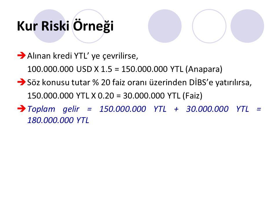 Kur Riski Örneği Alınan kredi YTL' ye çevrilirse,