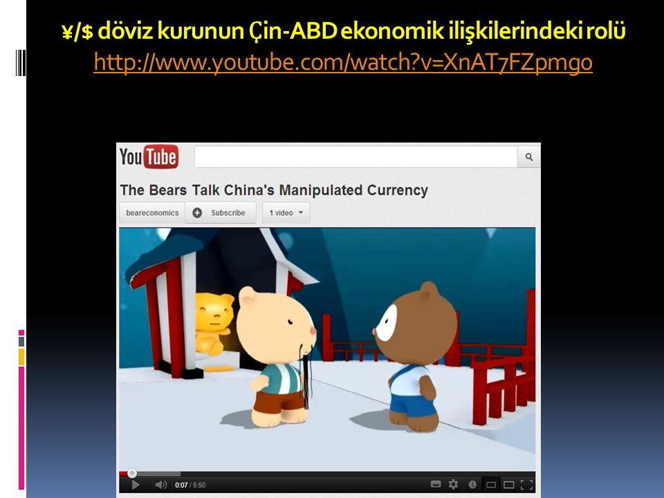 ¥/$ döviz kurunun Ҫin-ABD ekonomik ilişkilerindeki rolü http://www