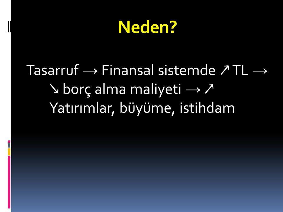 Neden Tasarruf → Finansal sistemde ↗ TL → ↘ borç alma maliyeti → ↗ Yatırımlar, büyüme, istihdam