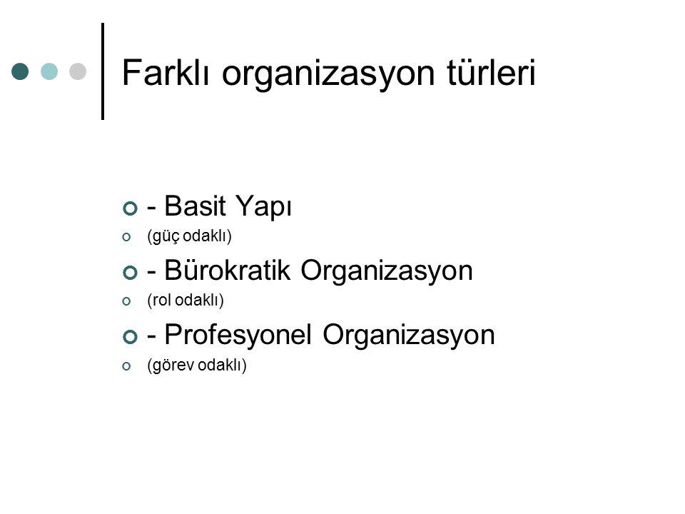 Farklı organizasyon türleri