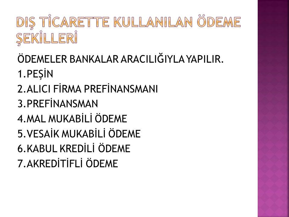 DIŞ TİCARETTE KULLANILAN ÖDEME ŞEKİLLERİ