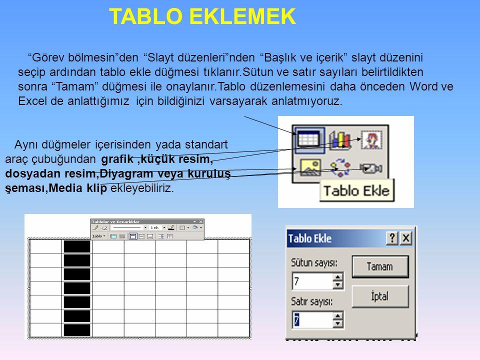 TABLO EKLEMEK