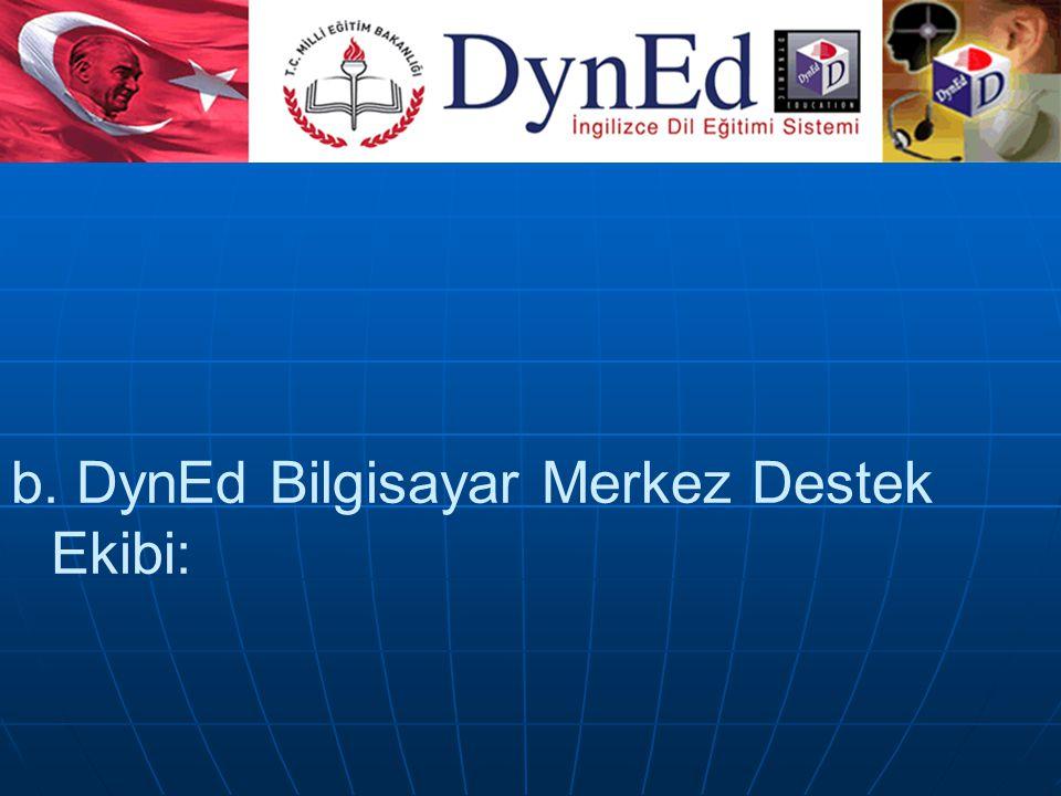 a.DynEd İngilizce Merkez Destek Ekibi: