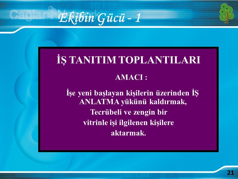 Ekibin Gücü - 1 İŞ TANITIM TOPLANTILARI AMACI :
