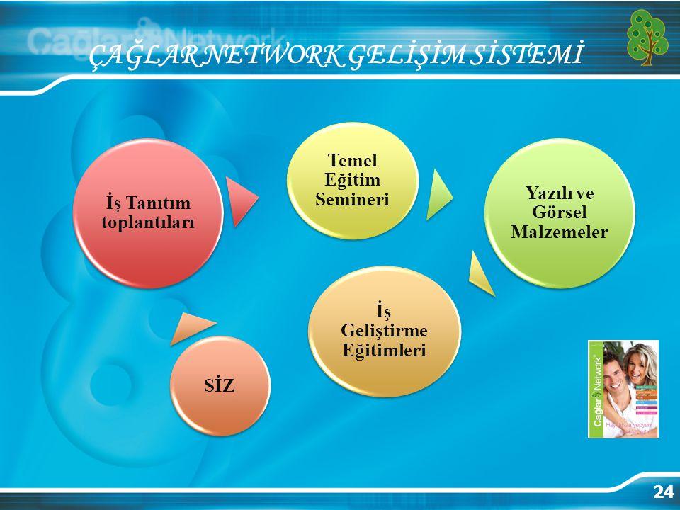 ÇAĞLAR NETWORK GELİŞİM SİSTEMİ
