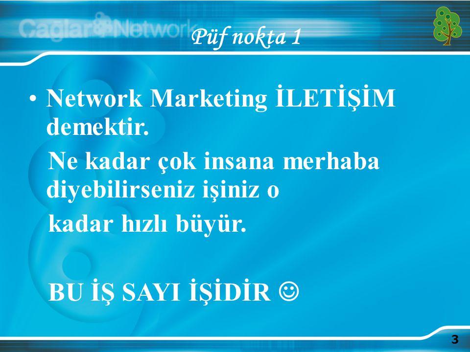 Network Marketing İLETİŞİM demektir.