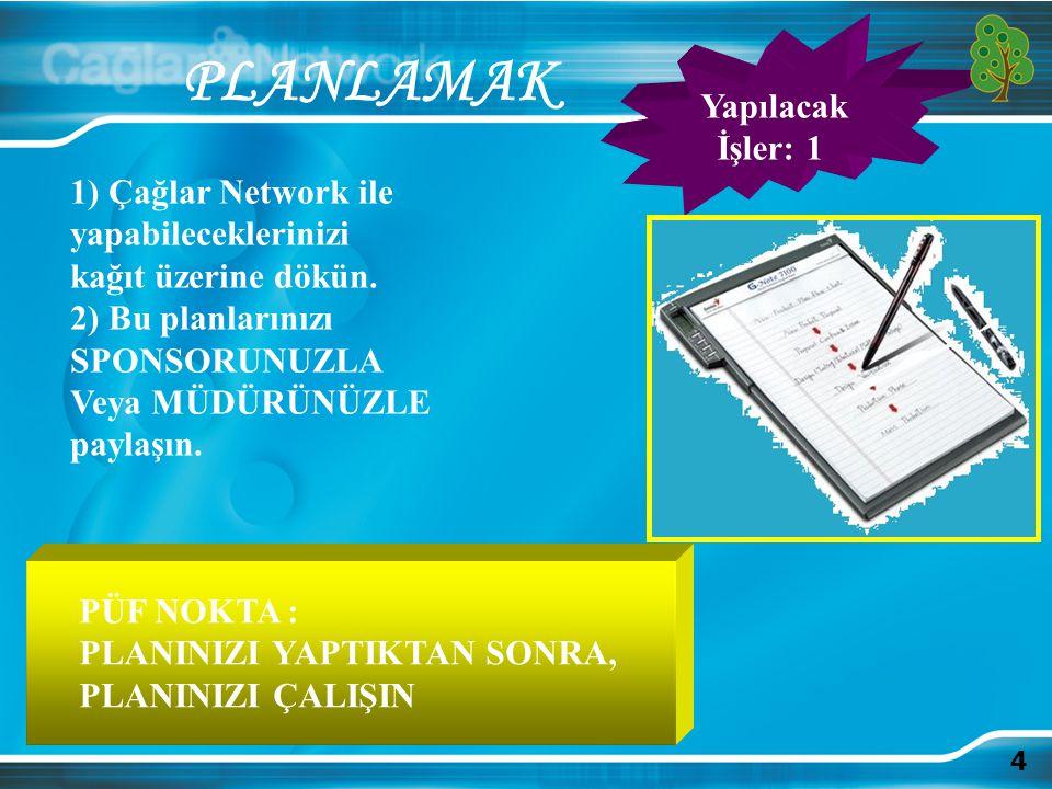 PLANLAMAK Yapılacak İşler: 1 1) Çağlar Network ile yapabileceklerinizi